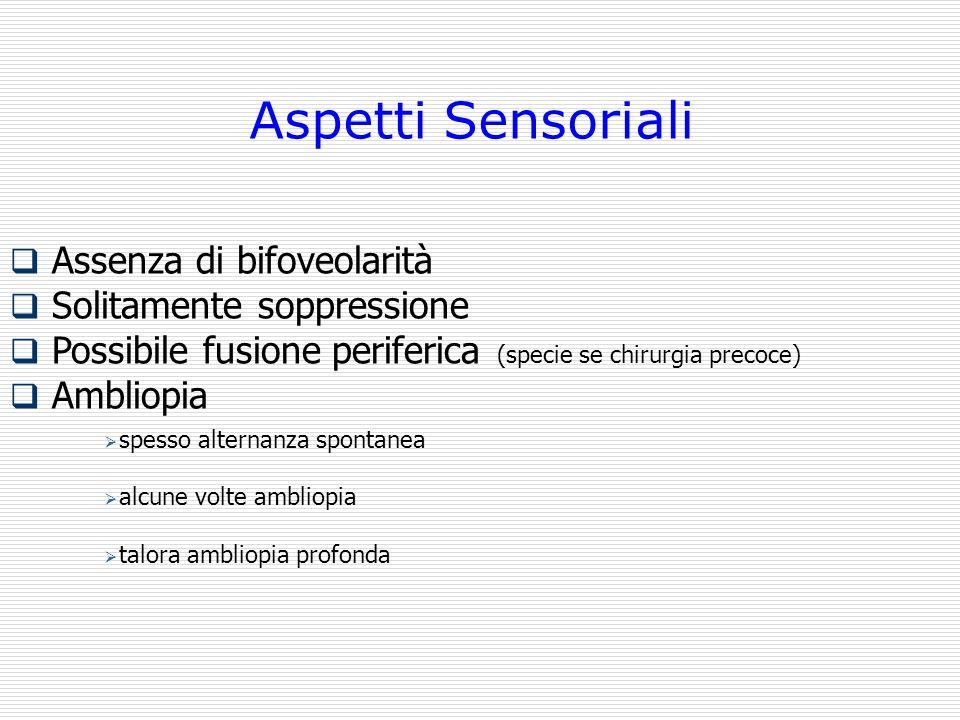 Aspetti Sensoriali Assenza di bifoveolarità Solitamente soppressione Possibile fusione periferica (specie se chirurgia precoce) Ambliopia spesso alter