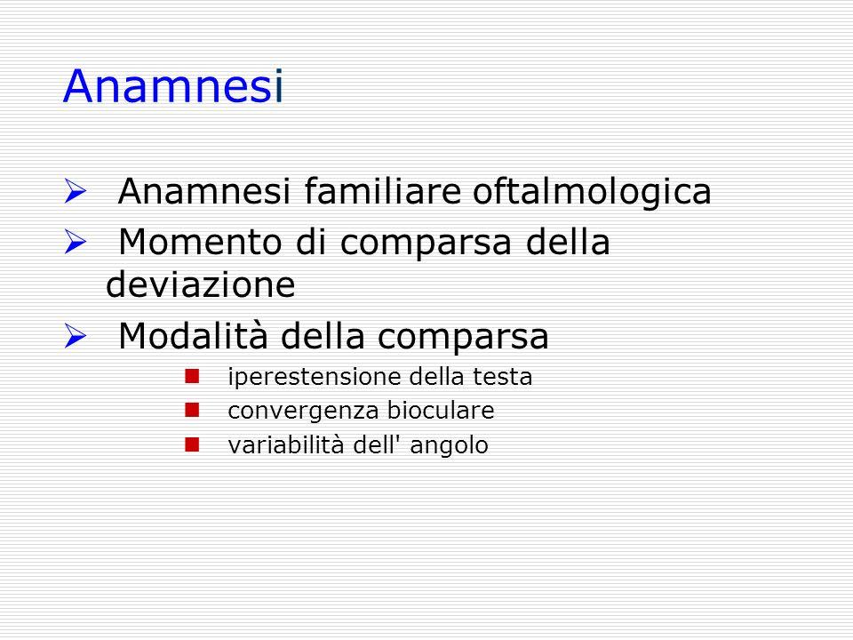 Anamnesi Anamnesi familiare oftalmologica Momento di comparsa della deviazione Modalità della comparsa iperestensione della testa convergenza biocular