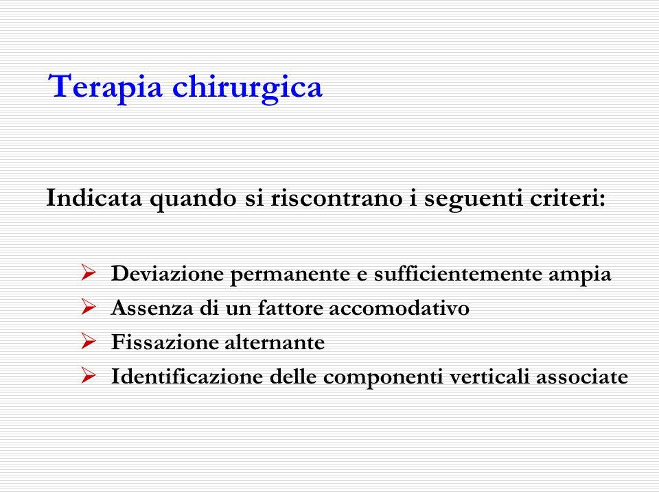 Terapia chirurgica Indicata quando si riscontrano i seguenti criteri: Deviazione permanente e sufficientemente ampia Assenza di un fattore accomodativ
