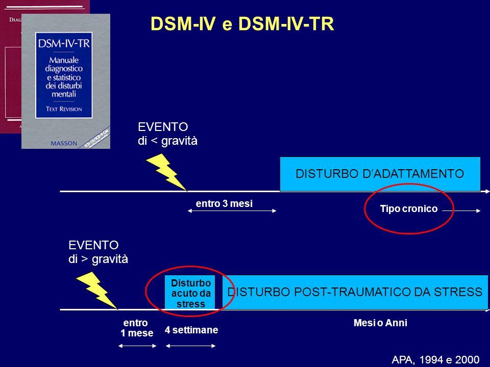 DISTURBO DADATTAMENTO EVENTO di < gravità entro 3 mesi DISTURBO POST-TRAUMATICO DA STRESS EVENTO di > gravità entro 1 mese Mesi o Anni DSM-IV e DSM-IV