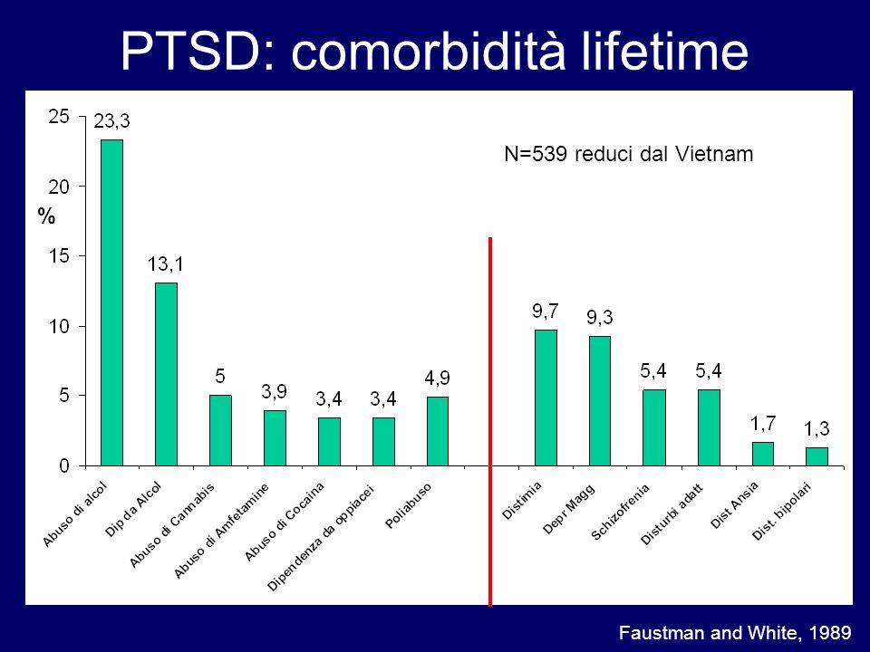 PTSD: comorbidità lifetime Faustman and White, 1989 N=539 reduci dal Vietnam %