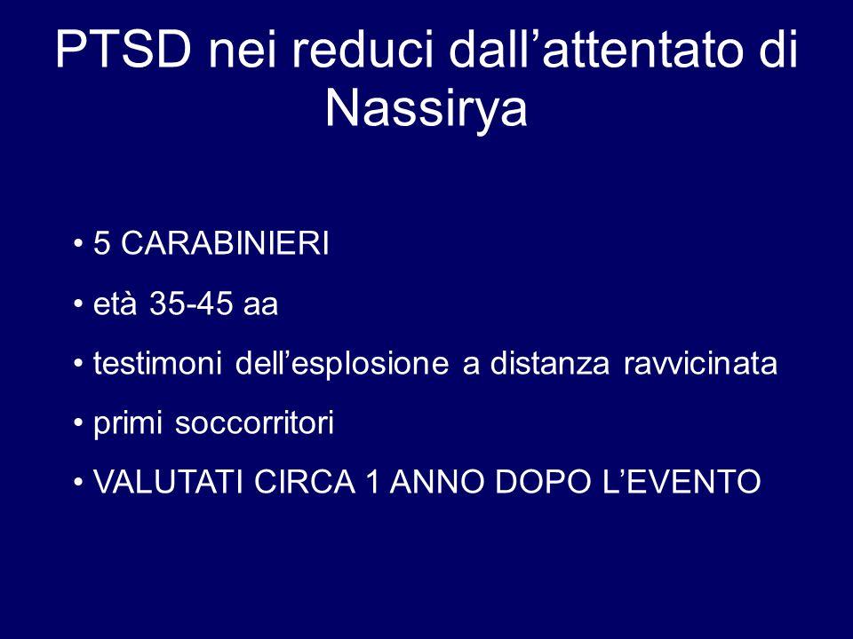 PTSD nei reduci dallattentato di Nassirya 5 CARABINIERI età 35-45 aa testimoni dellesplosione a distanza ravvicinata primi soccorritori VALUTATI CIRCA
