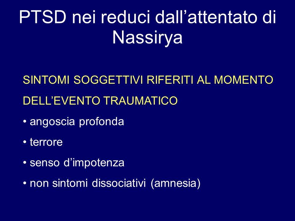 PTSD nei reduci dallattentato di Nassirya SINTOMI SOGGETTIVI RIFERITI AL MOMENTO DELLEVENTO TRAUMATICO angoscia profonda terrore senso dimpotenza non