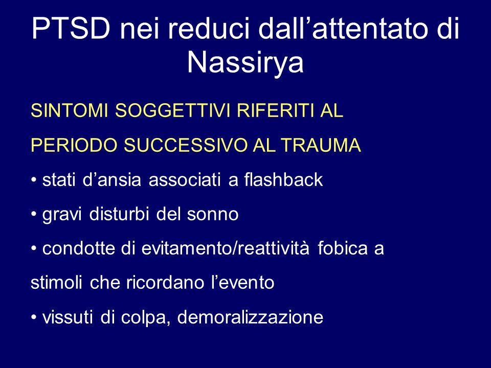 PTSD nei reduci dallattentato di Nassirya SINTOMI SOGGETTIVI RIFERITI AL PERIODO SUCCESSIVO AL TRAUMA stati dansia associati a flashback gravi disturb