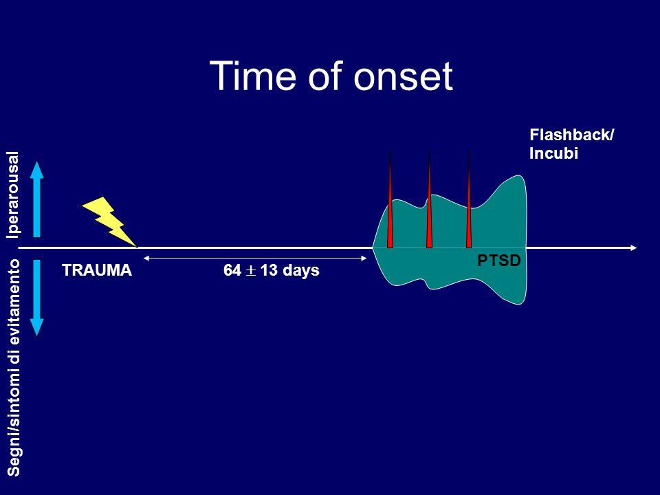 Iperarousal Segni/sintomi di evitamento Flashback/ Incubi PTSD Time of onset TRAUMA64 13 days