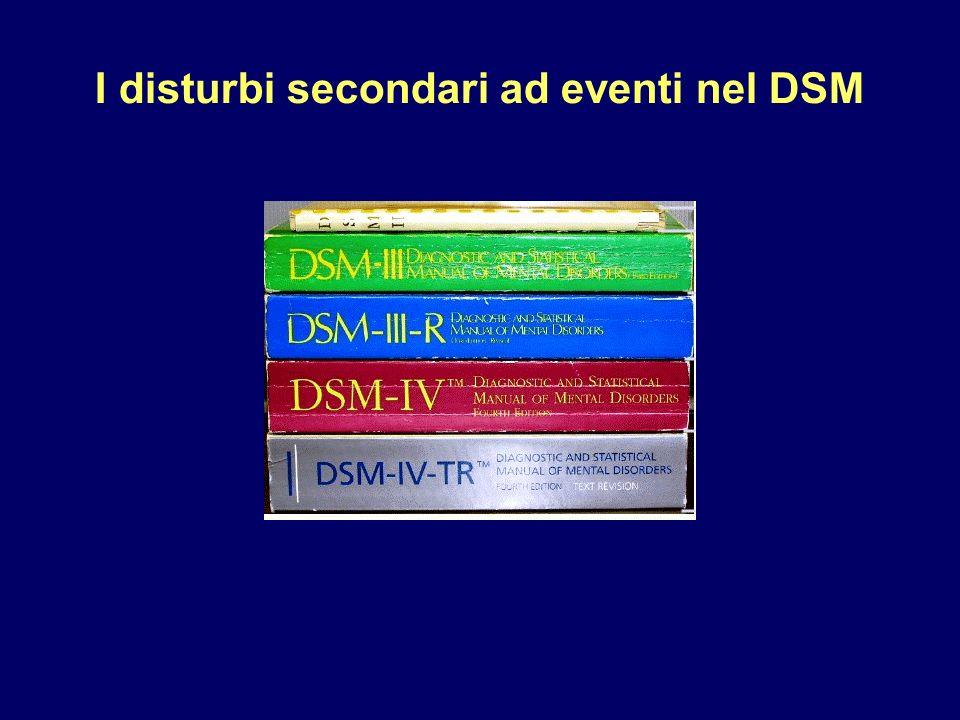 DISTURBO DADATTAMENTO EVENTO di < gravità entro 3 mesi durata max 6 mesi DISTURBO POST-TRAUMATICO DA STRESS EVENTO di > gravità durata minima 1 mese Mesi o Anni DSM-III e DSM III-R APA, 1980 e 1987 entro 6 mesi