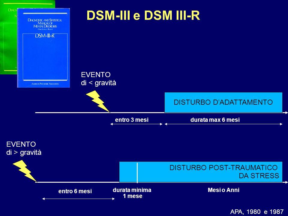 DSM-IV-TR Diagnostic Criteria for PTSD A.
