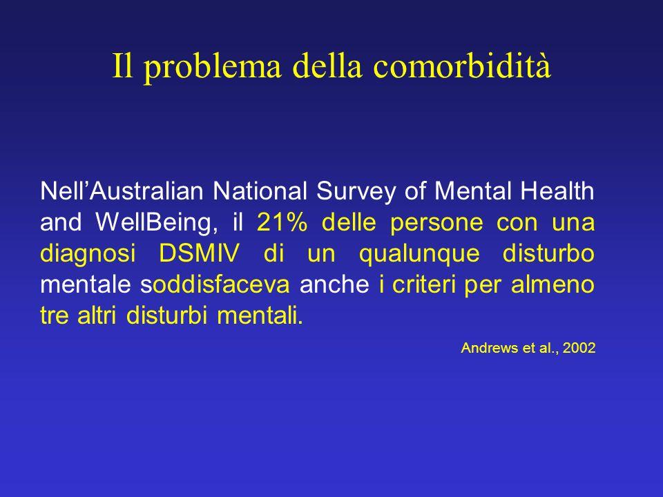 NellAustralian National Survey of Mental Health and WellBeing, il 21% delle persone con una diagnosi DSMIV di un qualunque disturbo mentale soddisface