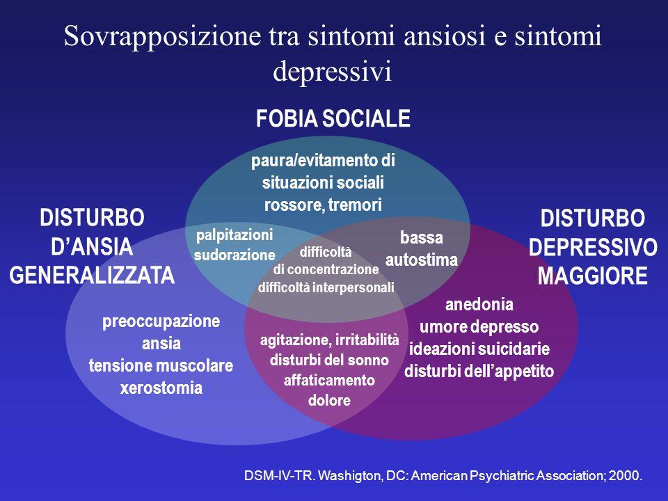 Sovrapposizione tra sintomi ansiosi e sintomi depressivi FOBIA SOCIALE DISTURBO DEPRESSIVO MAGGIORE DISTURBO DANSIA GENERALIZZATA DSM-IV-TR. Washigton