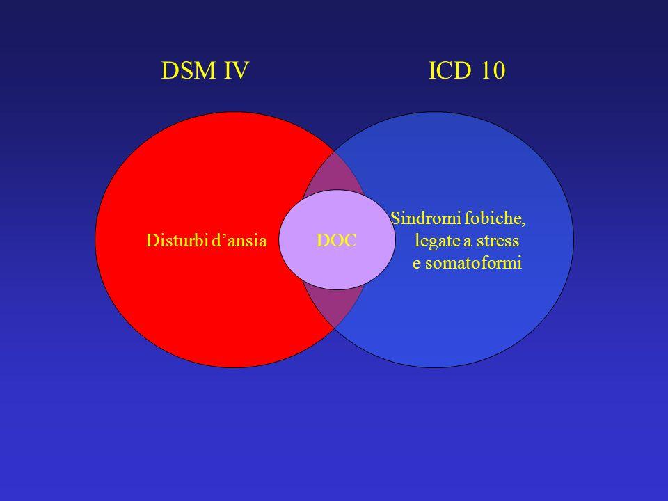Disturbi dansia Sindromi fobiche, legate a stress e somatoformi DOC DSM IVICD 10