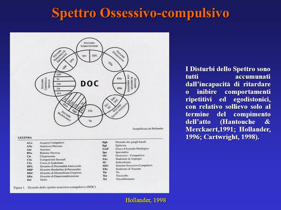 Spettro Ossessivo-compulsivo Hollander, 1998 I Disturbi dello Spettro sono tutti accumunati dallincapacità di ritardare o inibire comportamenti ripeti