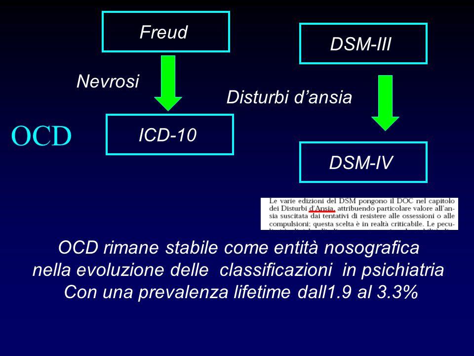 OCD Freud ICD-10 DSM-IV Nevrosi DSM-III OCD rimane stabile come entità nosografica nella evoluzione delle classificazioni in psichiatria Con una preva