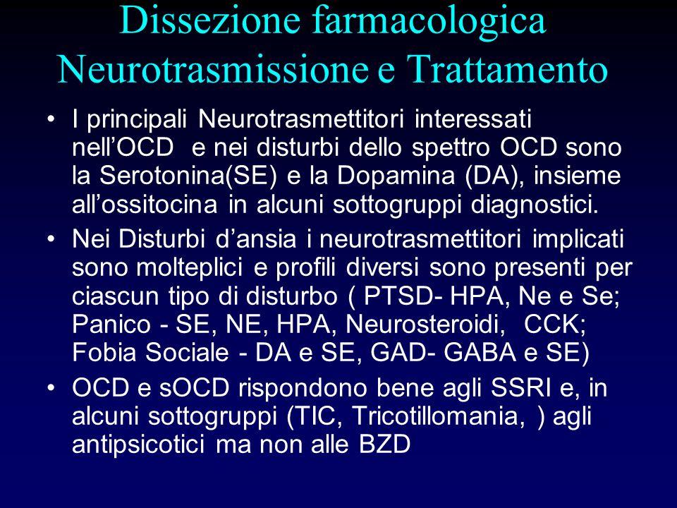 Dissezione farmacologica Neurotrasmissione e Trattamento I principali Neurotrasmettitori interessati nellOCD e nei disturbi dello spettro OCD sono la