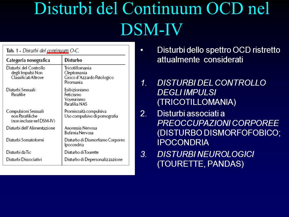 Disturbi del Continuum OCD nel DSM-IV Disturbi dello spettro OCD ristretto attualmente considerati 1.DISTURBI DEL CONTROLLO DEGLI IMPULSI (TRICOTILLOM