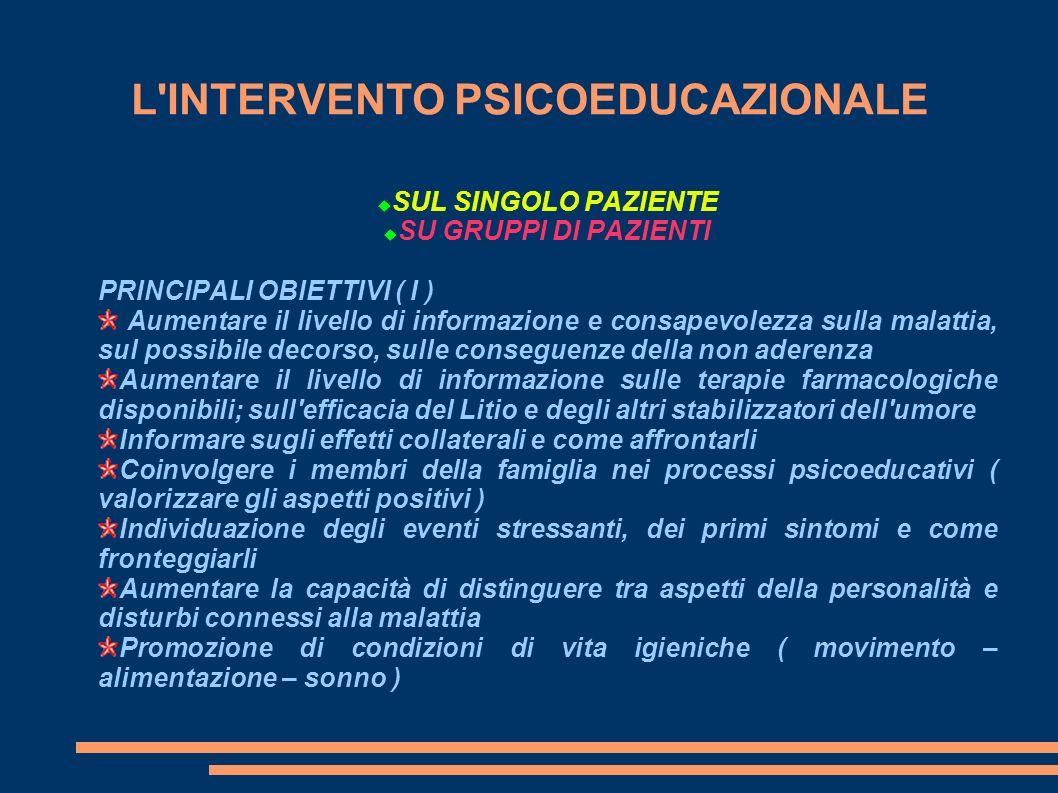 L'INTERVENTO PSICOEDUCAZIONALE SUL SINGOLO PAZIENTE SU GRUPPI DI PAZIENTI PRINCIPALI OBIETTIVI ( I ) Aumentare il livello di informazione e consapevol
