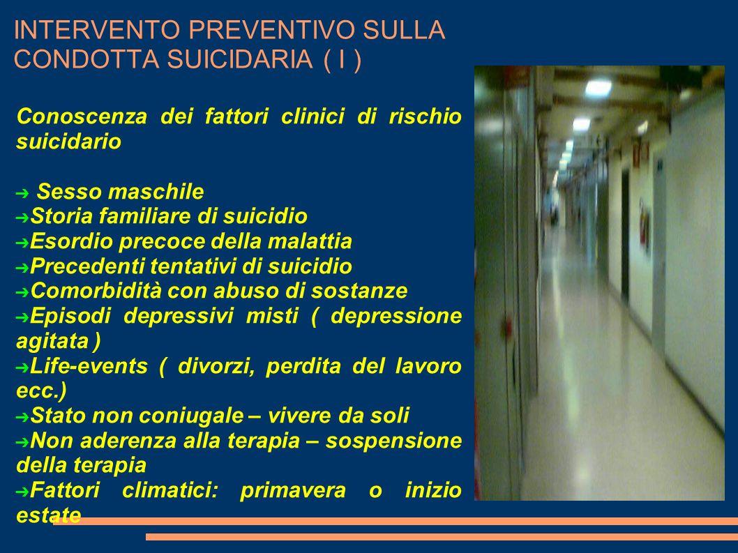 INTERVENTO PREVENTIVO SULLA CONDOTTA SUICIDARIA ( I ) Conoscenza dei fattori clinici di rischio suicidario Sesso maschile Storia familiare di suicidio