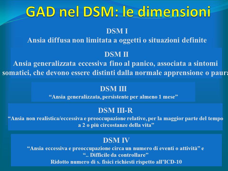 DSM I Ansia diffusa non limitata a oggetti o situazioni definite DSM II Ansia generalizzata eccessiva fino al panico, associata a sintomi somatici, ch