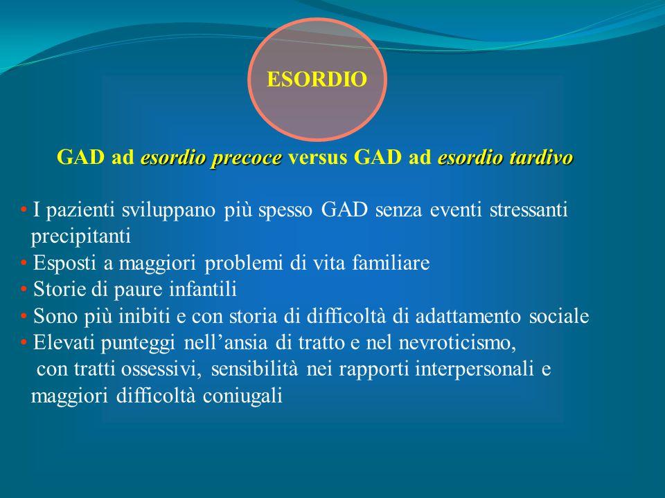 esordio precoceesordio tardivo GAD ad esordio precoce versus GAD ad esordio tardivo I pazienti sviluppano più spesso GAD senza eventi stressanti preci
