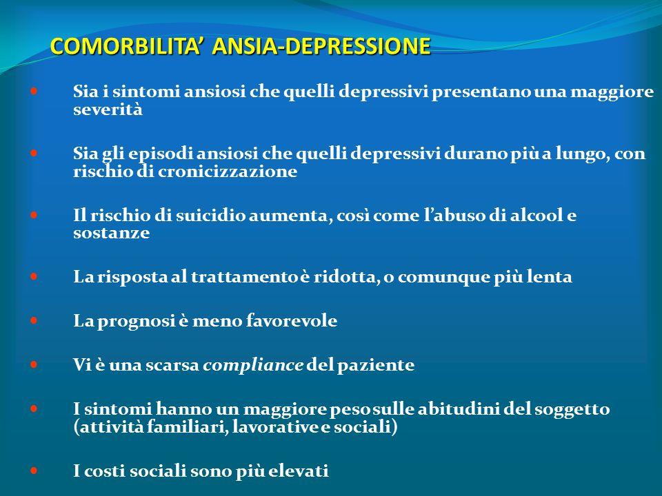 COMORBILITA ANSIA-DEPRESSIONE Sia i sintomi ansiosi che quelli depressivi presentano una maggiore severità Sia gli episodi ansiosi che quelli depressi