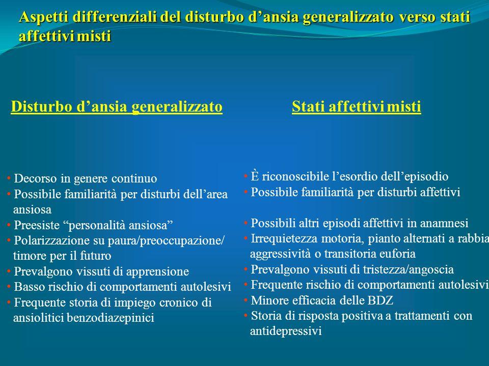 Aspetti differenziali del disturbo dansia generalizzato verso stati affettivi misti Disturbo dansia generalizzato Decorso in genere continuo Possibile