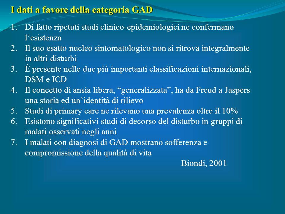 I dati a favore della categoria GAD 1.Di fatto ripetuti studi clinico-epidemiologici ne confermano lesistenza 2.Il suo esatto nucleo sintomatologico n