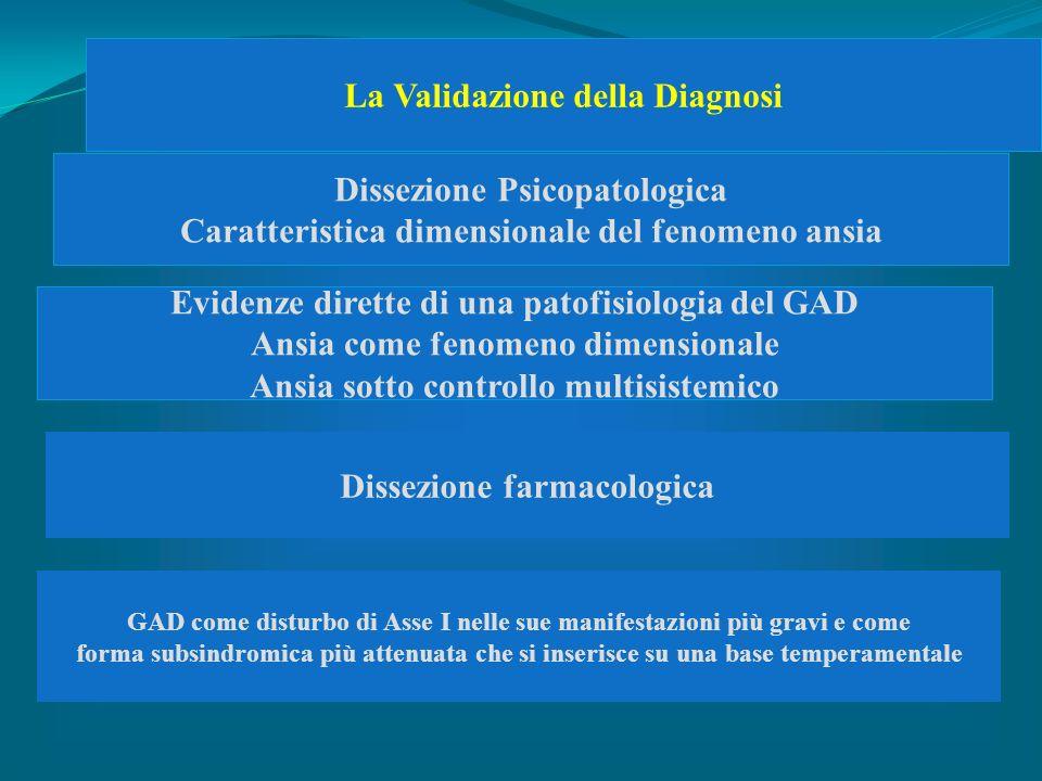 Evidenze dirette di una patofisiologia del GAD Ansia come fenomeno dimensionale Ansia sotto controllo multisistemico Dissezione farmacologica GAD come