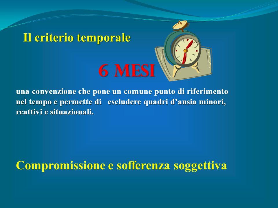 DSM IV - DSM IV TR A.Ansia e preoccupazione eccessive (attesa apprensiva), che si manifestano per la maggior parte dei giorni per almeno 6 mesi, a riguardo di una quantità di eventi o di attività B.La persona ha difficoltà nel controllare la preoccupazione C.La preoccupazione e lansia sono associate con tre (o più) dei seguenti sintomi: - irrequietezza - facile affaticabilità - difficoltà di concentrazione - irritabilità - tensione muscolare - alterazioni del sonno D.loggetto dellansia e della preoccupazione non è limitato alle caratteristiche di un disturbo di Asse I E.lansia, la preoccupazione o i sintomi fisici causano disagio clinicamente significativo o menomazione del funzionamento sociale o lavorativo F.lalterazione non è dovuta agli effetti fisiologici diretti di una sostanza o di una condizione medica generale.