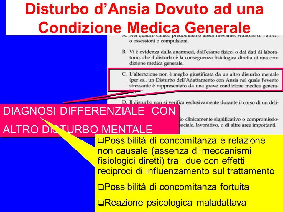 Disturbo dAnsia Dovuto ad una Condizione Medica Generale DIAGNOSI DIFFERENZIALE CON ALTRO DISTURBO MENTALE DIAGNOSI DIFFERENZIALE CON ALTRO DISTURBO M
