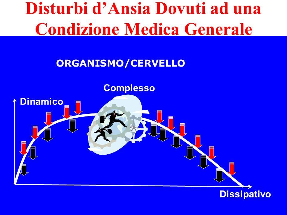 Dissipativo Dinamico Complesso ORGANISMO/CERVELLO Disturbi dAnsia Dovuti ad una Condizione Medica Generale