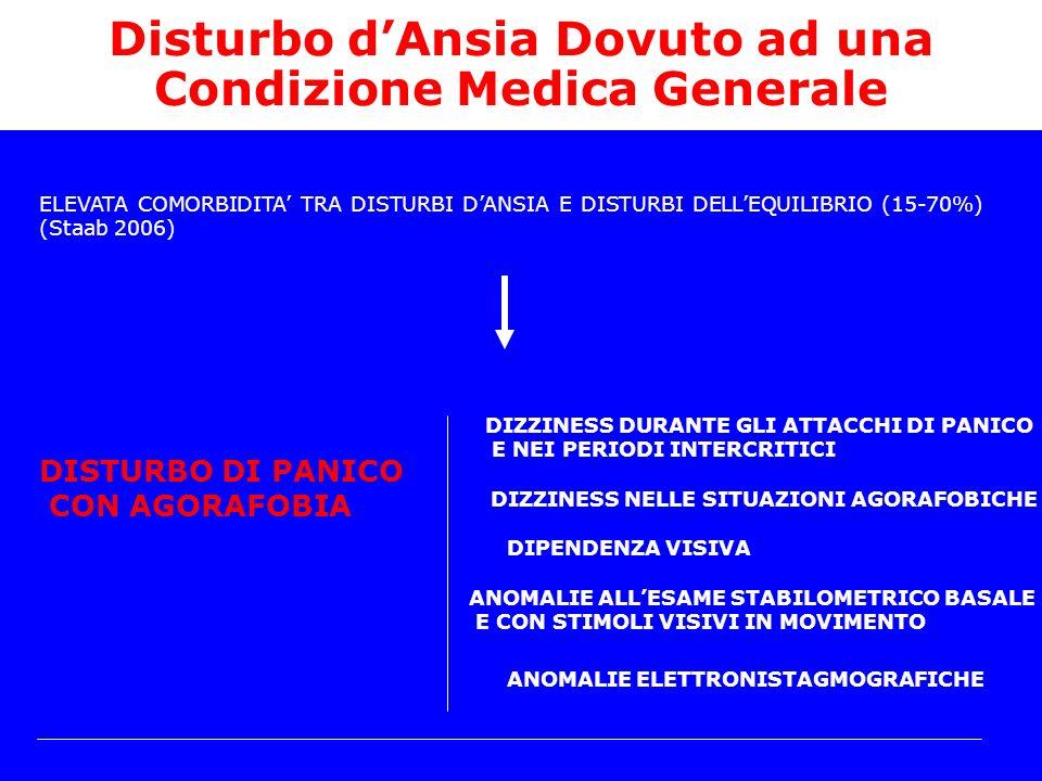 ELEVATA COMORBIDITA TRA DISTURBI DANSIA E DISTURBI DELLEQUILIBRIO (15-70%) (Staab 2006) DISTURBO DI PANICO CON AGORAFOBIA DIZZINESS DURANTE GLI ATTACC