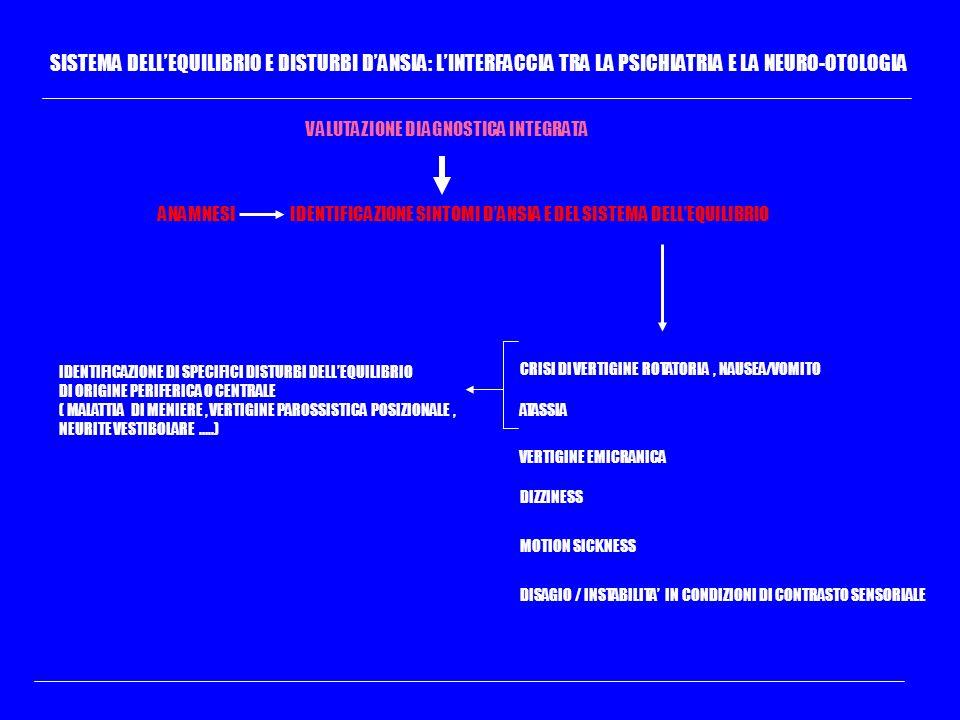 SISTEMA DELLEQUILIBRIO E DISTURBI DANSIA: LINTERFACCIA TRA LA PSICHIATRIA E LA NEURO-OTOLOGIA VALUTAZIONE DIAGNOSTICA INTEGRATA ANAMNESI DIZZINESS DIS