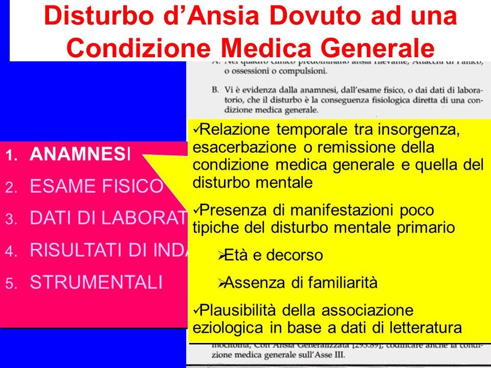 Disturbo dAnsia Dovuto ad una Condizione Medica Generale 1. ANAMNESI 2. ESAME FISICO 3. DATI DI LABORATORIO 4. RISULTATI DI INDAGINI 5. STRUMENTALI 1.