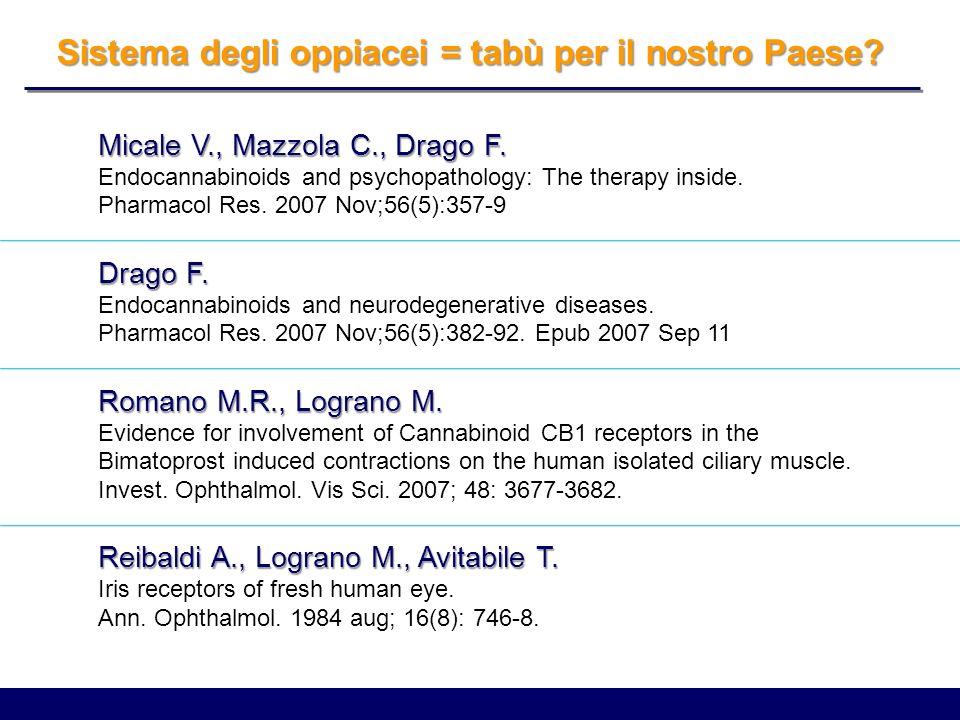 I Recettori CB1 e gli Endocannabinoidi Un gran numero di evidenze sperimentali confermano lipotesi che i recettori CB1 e i loro agonisti giochino un ruolo nella regolazione della pressione intraoculare (PIO) e nella neuroprotezione: Pacher P, Pharmacol Rev, 2006 Crandall J, Ophtalmic Res, 2007 La neuroprotezione è unazione diretta o mediata dalleffetto ipotonizzante?