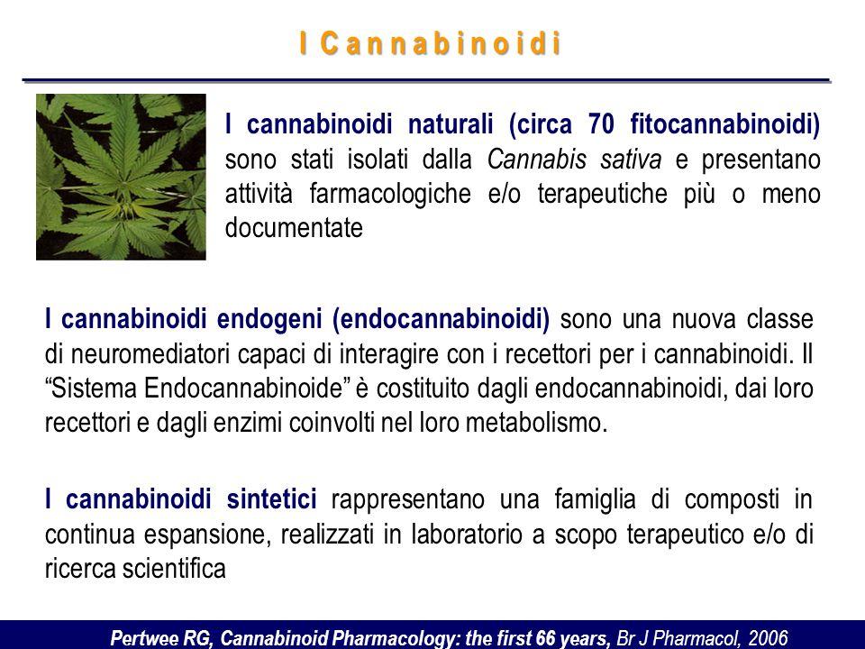 Exogenous Versus Endogenous Cannabinoids Cravatt B.