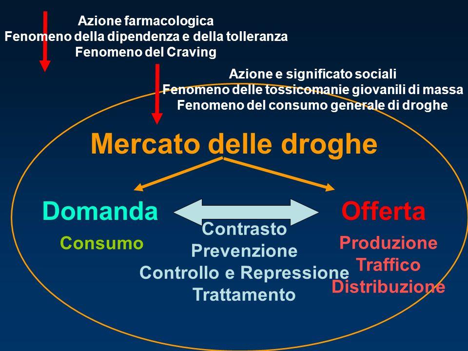 Mercato delle droghe Domanda Offerta Produzione Traffico Distribuzione Consumo Contrasto Prevenzione Controllo e Repressione Trattamento Azione farmac