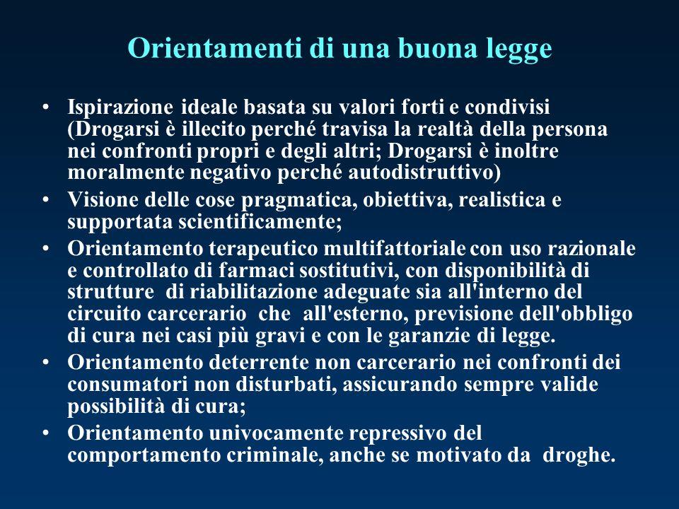 Orientamenti di una buona legge Ispirazione ideale basata su valori forti e condivisi (Drogarsi è illecito perché travisa la realtà della persona nei