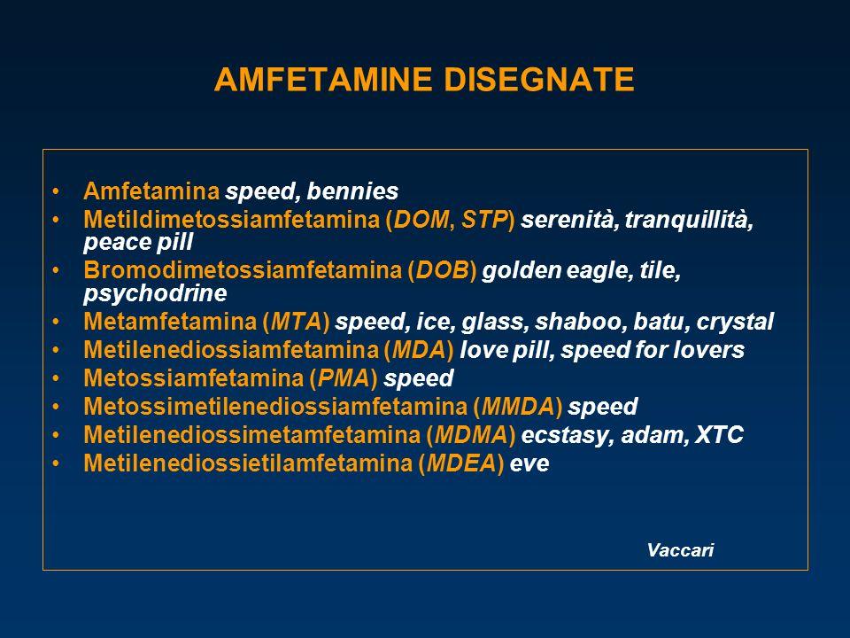 AMFETAMINE DISEGNATE Amfetamina speed, bennies Metildimetossiamfetamina (DOM, STP) serenità, tranquillità, peace pill Bromodimetossiamfetamina (DOB) g