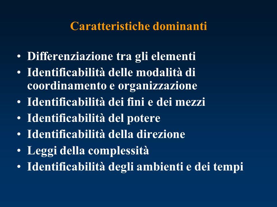 Caratteristiche dominanti Differenziazione tra gli elementi Identificabilità delle modalità di coordinamento e organizzazione Identificabilità dei fin