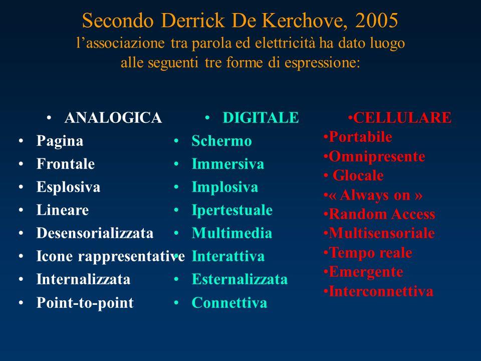 Secondo Derrick De Kerchove, 2005 lassociazione tra parola ed elettricità ha dato luogo alle seguenti tre forme di espressione: ANALOGICA Pagina Front