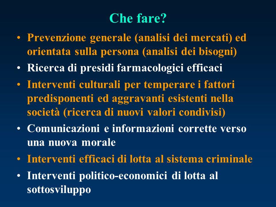 Che fare? Prevenzione generale (analisi dei mercati) ed orientata sulla persona (analisi dei bisogni) Ricerca di presidi farmacologici efficaci Interv