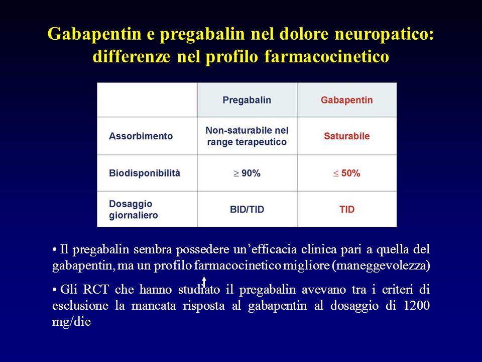 Gabapentin e pregabalin nel dolore neuropatico: differenze nel profilo farmacocinetico Il pregabalin sembra possedere unefficacia clinica pari a quell