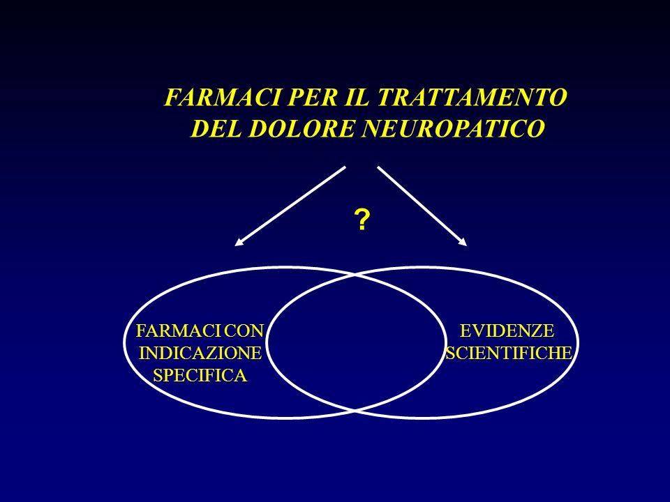 FARMACI PER IL TRATTAMENTO DEL DOLORE NEUROPATICO FARMACI CON INDICAZIONE SPECIFICA EVIDENZE SCIENTIFICHE ?