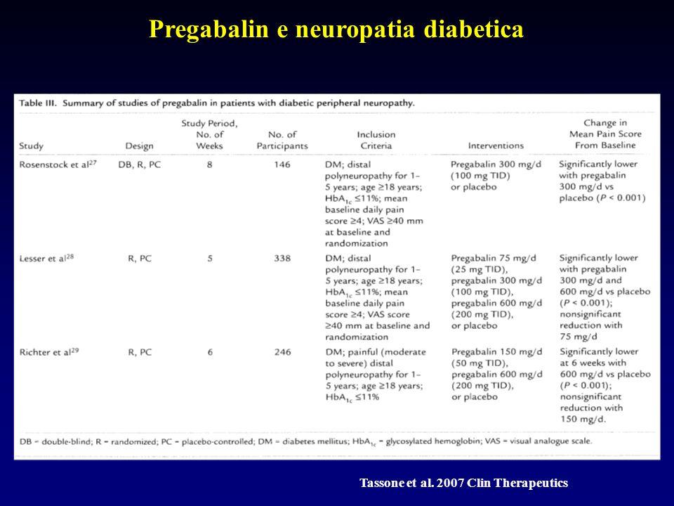 Pregabalin e neuropatia diabetica Tassone et al. 2007 Clin Therapeutics