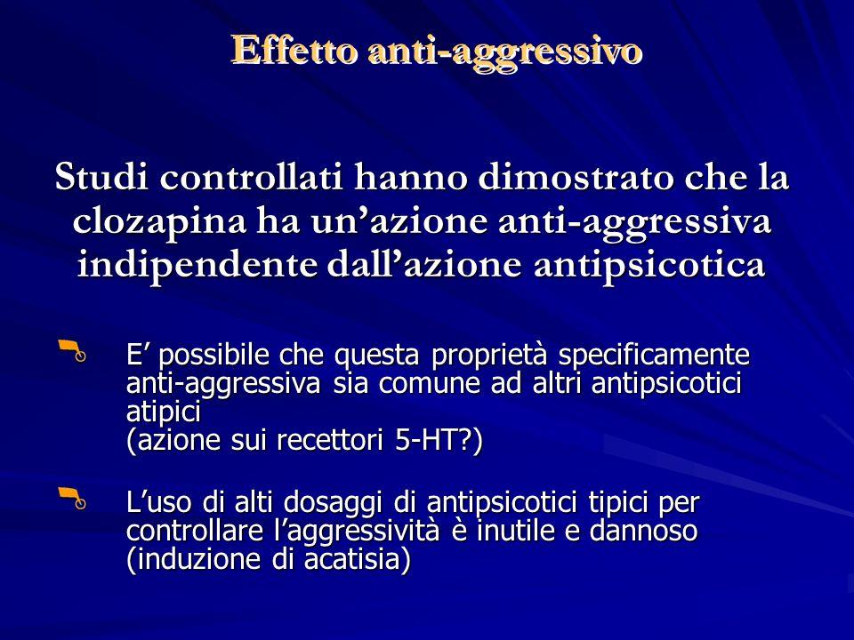 Studi controllati hanno dimostrato che la clozapina ha unazione anti-aggressiva indipendente dallazione antipsicotica E possibile che questa proprietà