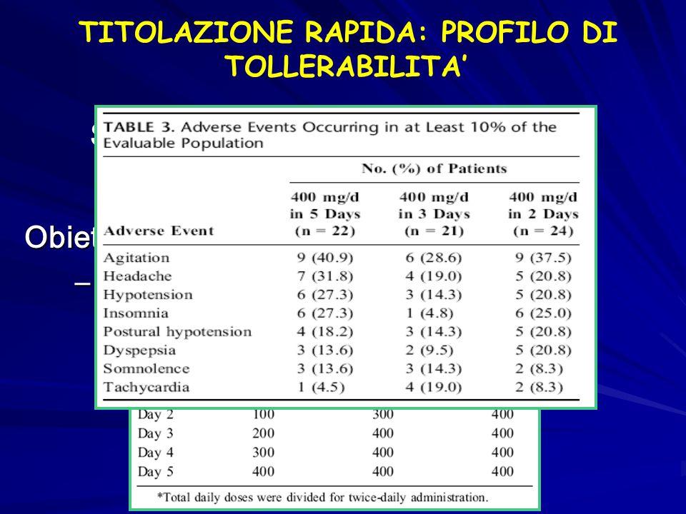 Studio in doppio cieco, in 69 pazienti schizofrenici in fase acuta, in setting ospedaliero Obiettivo: –valutare sicurezza e tollerabilità TITOLAZIONE