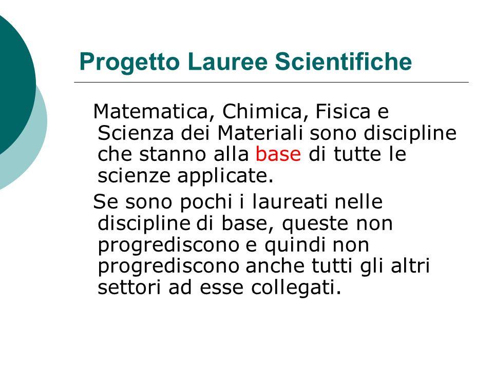 Progetto Lauree Scientifiche Matematica, Chimica, Fisica e Scienza dei Materiali sono discipline che stanno alla base di tutte le scienze applicate.