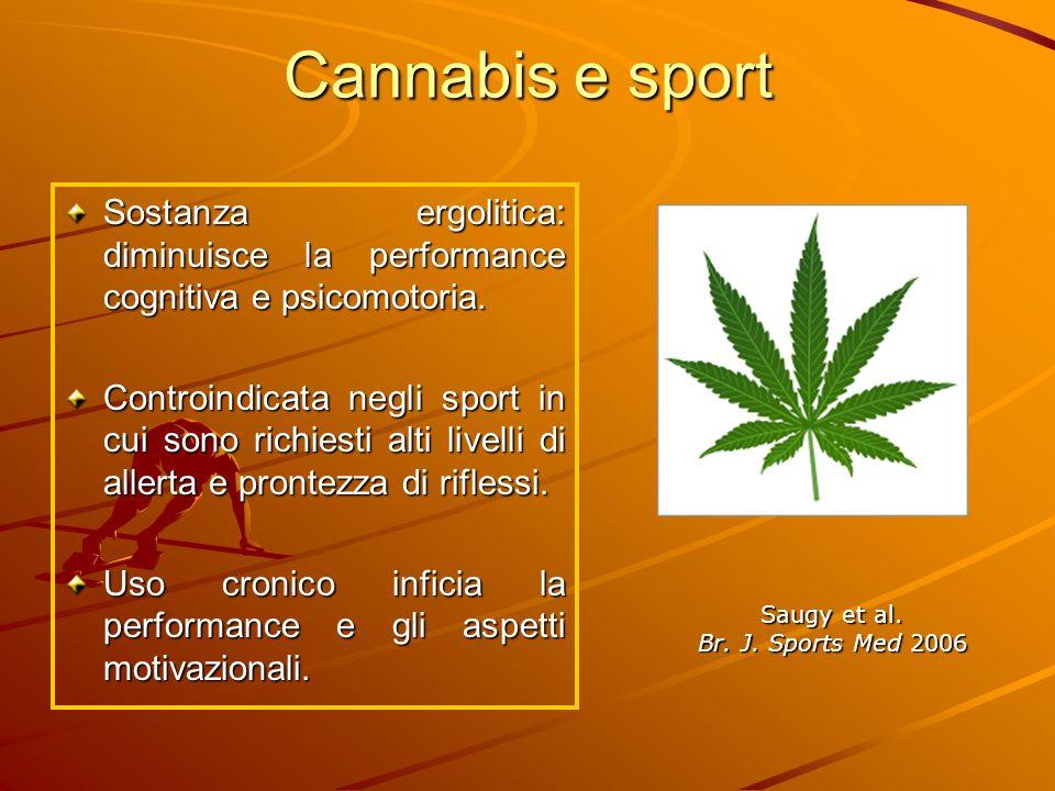 Cannabis e sport Sostanza ergolitica: diminuisce la performance cognitiva e psicomotoria. Controindicata negli sport in cui sono richiesti alti livell