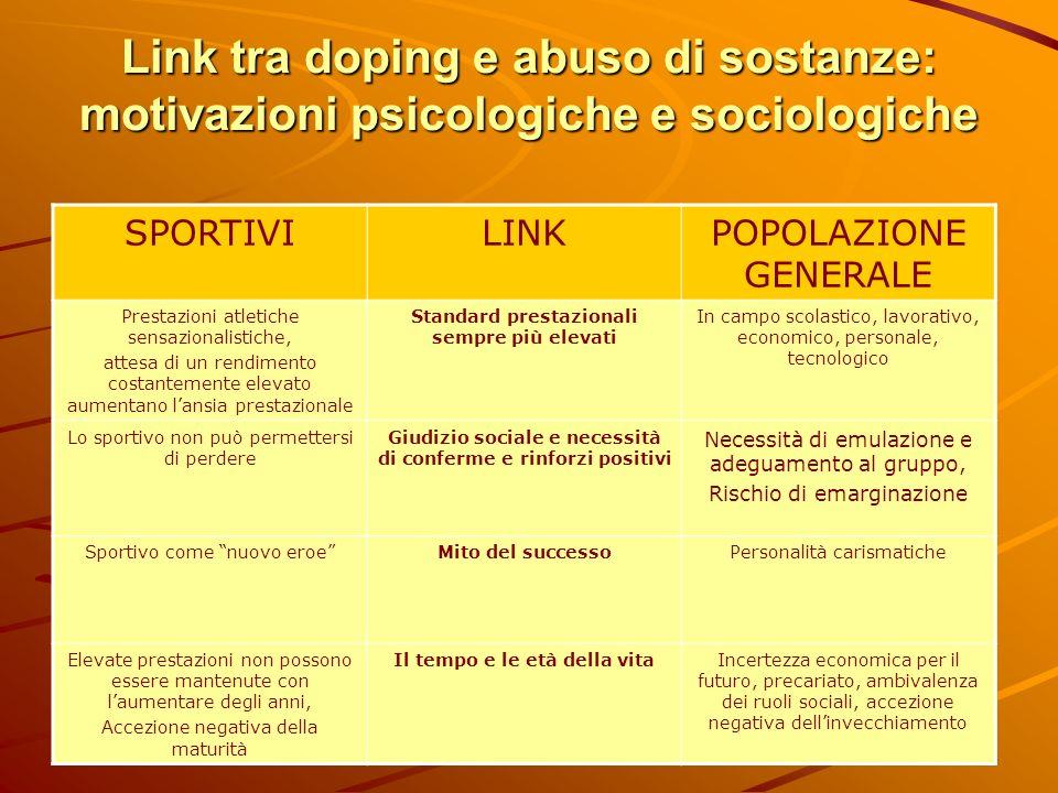 Link tra doping e abuso di sostanze: motivazioni psicologiche e sociologiche SPORTIVILINKPOPOLAZIONE GENERALE Prestazioni atletiche sensazionalistiche