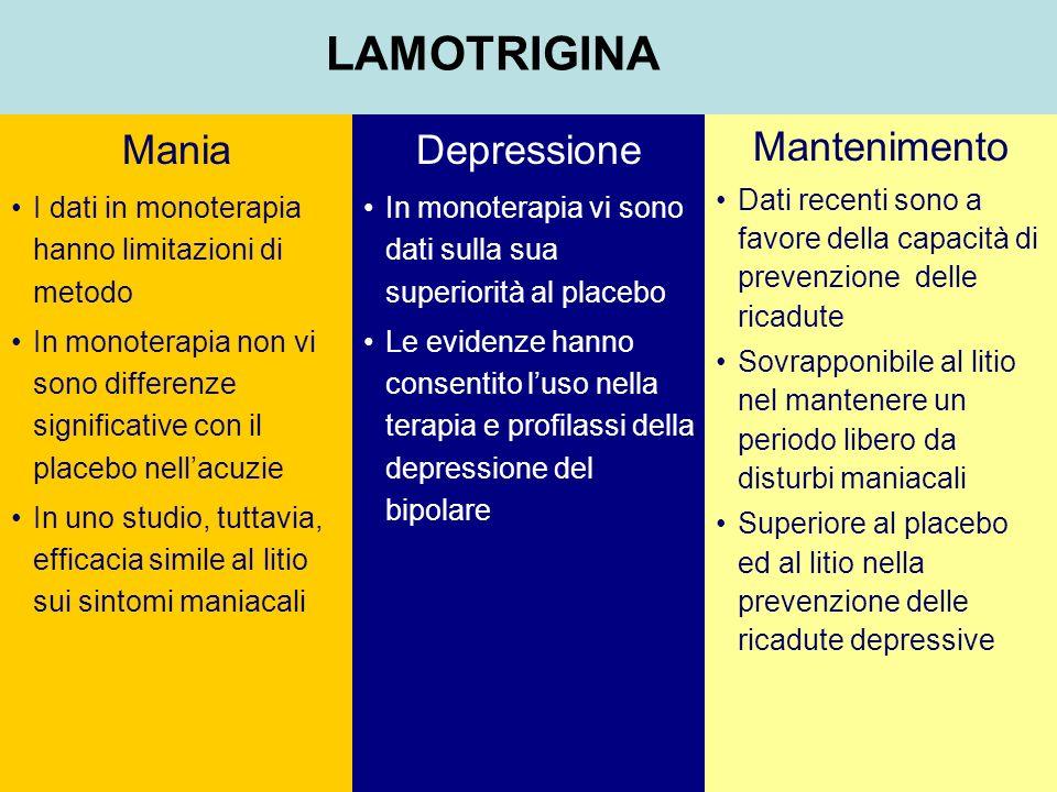 LAMOTRIGINA Mania I dati in monoterapia hanno limitazioni di metodo In monoterapia non vi sono differenze significative con il placebo nellacuzie In uno studio, tuttavia, efficacia simile al litio sui sintomi maniacali Mantenimento Dati recenti sono a favore della capacità di prevenzione delle ricadute Sovrapponibile al litio nel mantenere un periodo libero da disturbi maniacali Superiore al placebo ed al litio nella prevenzione delle ricadute depressive Depressione In monoterapia vi sono dati sulla sua superiorità al placebo Le evidenze hanno consentito luso nella terapia e profilassi della depressione del bipolare