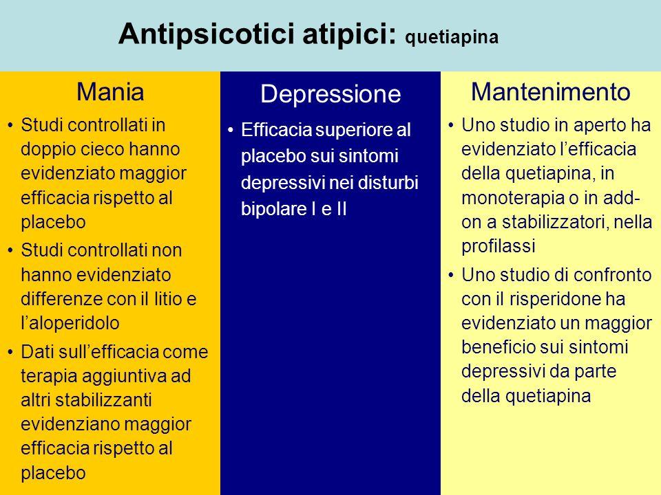 Antipsicotici atipici: quetiapina Mania Studi controllati in doppio cieco hanno evidenziato maggior efficacia rispetto al placebo Studi controllati non hanno evidenziato differenze con il litio e laloperidolo Dati sullefficacia come terapia aggiuntiva ad altri stabilizzanti evidenziano maggior efficacia rispetto al placebo Mantenimento Uno studio in aperto ha evidenziato lefficacia della quetiapina, in monoterapia o in add- on a stabilizzatori, nella profilassi Uno studio di confronto con il risperidone ha evidenziato un maggior beneficio sui sintomi depressivi da parte della quetiapina Depressione Efficacia superiore al placebo sui sintomi depressivi nei disturbi bipolare I e II